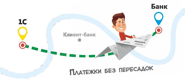 Безопасный обмен платежными поручениями и выписками банка с Клиент-банком